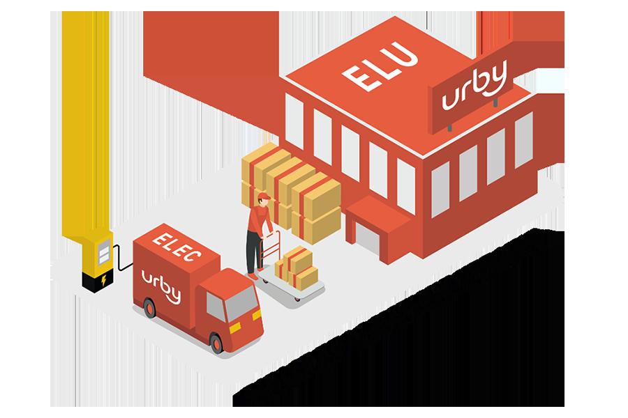 Innovation chez Urby